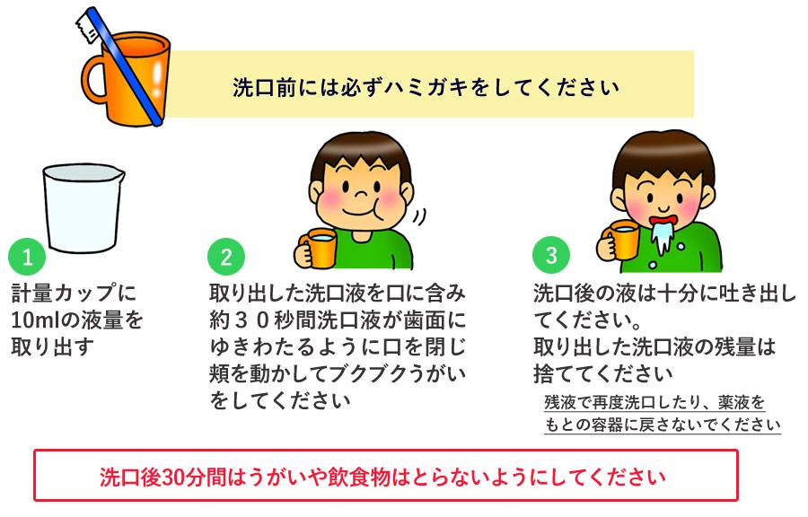 フッ素洗口の方法