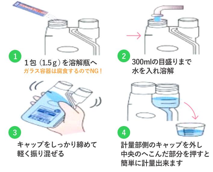 専用溶解瓶を使用した洗口液の作り方